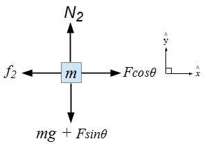 Problem 3.1(a)